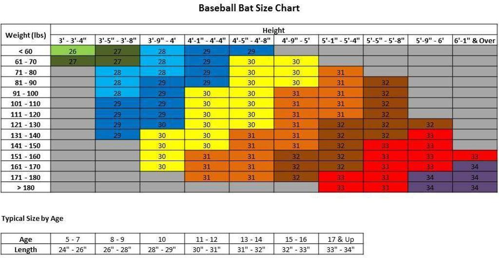 baseball bat size guide