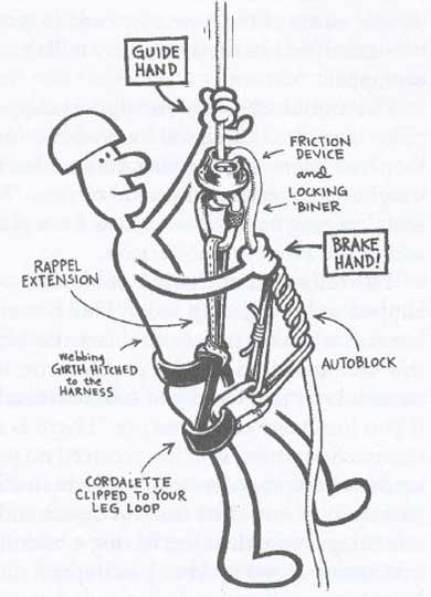 atc belay device instructions