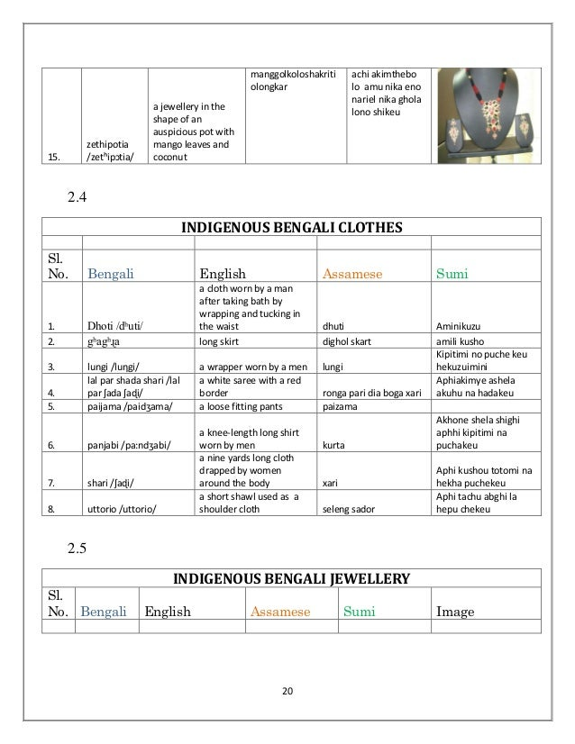 dictionary skart