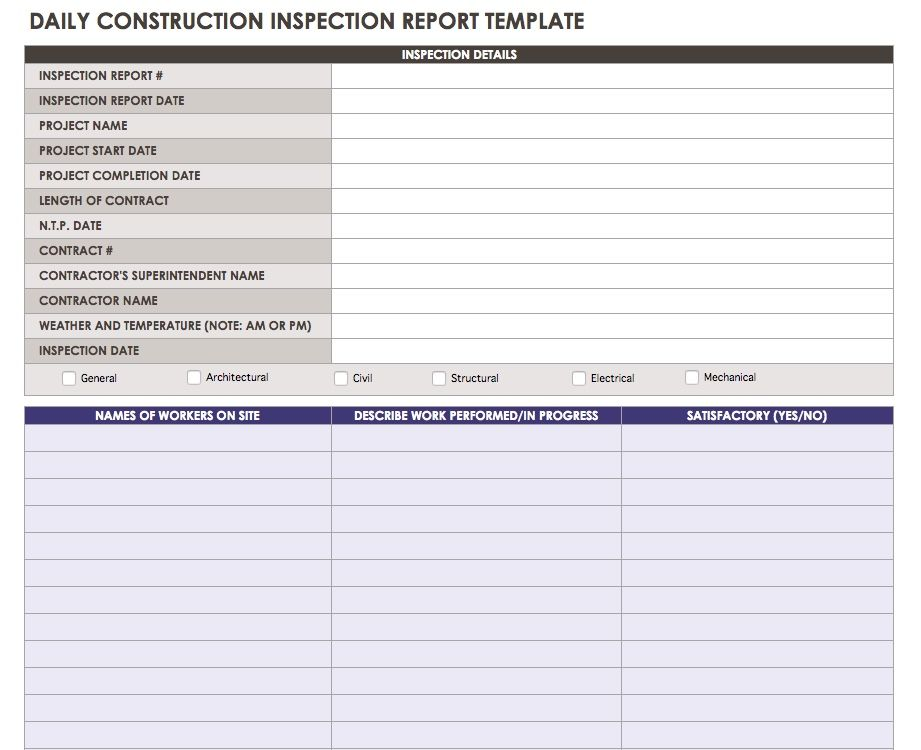 construction site report sample