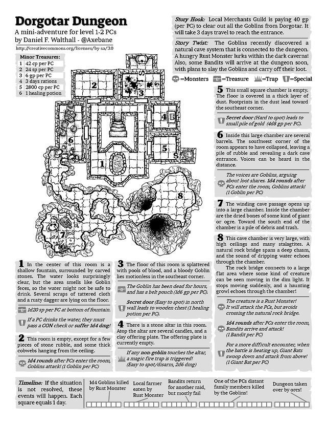 dragon quest tabletop rpg pdf