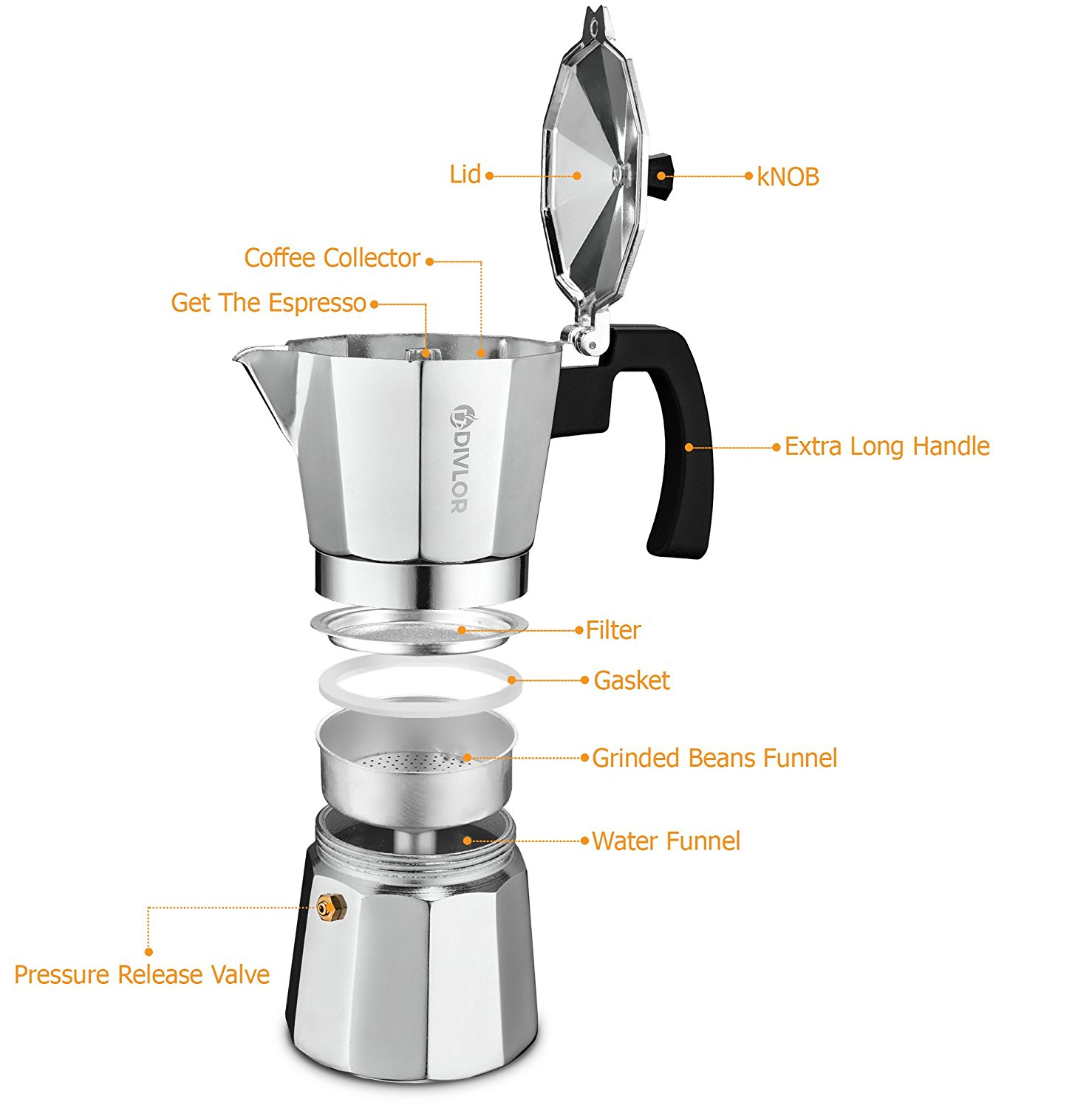bialetti maker instructions