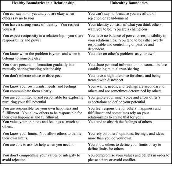boundaries in marriage pdf