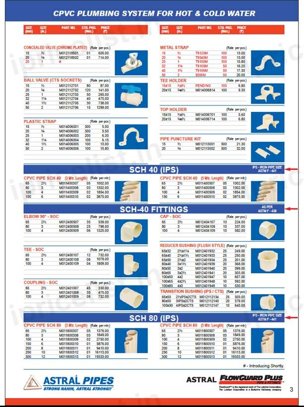 bosch price list 2018 pdf