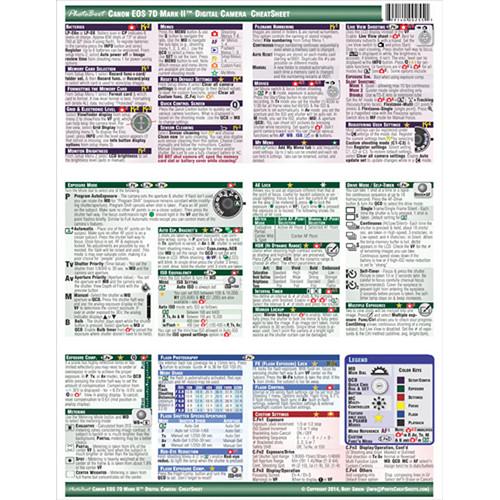 canon 7d mark ii manual pdf