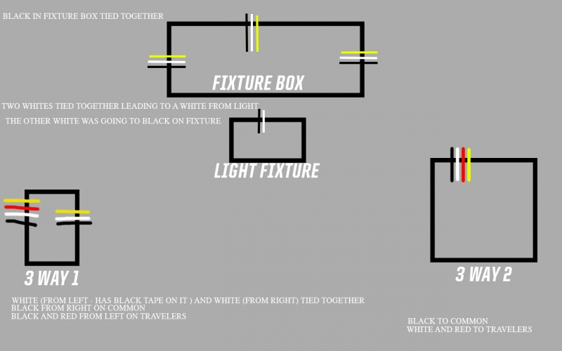 beginners guide to wiring led lights