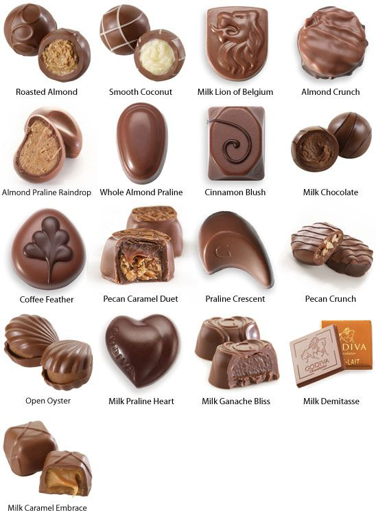 candy box guide