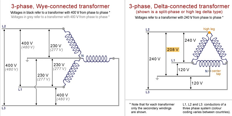 difference between 2 phase and 3 phase power pdf