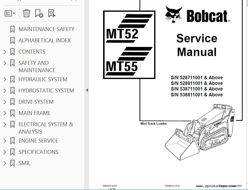 c guide pdf