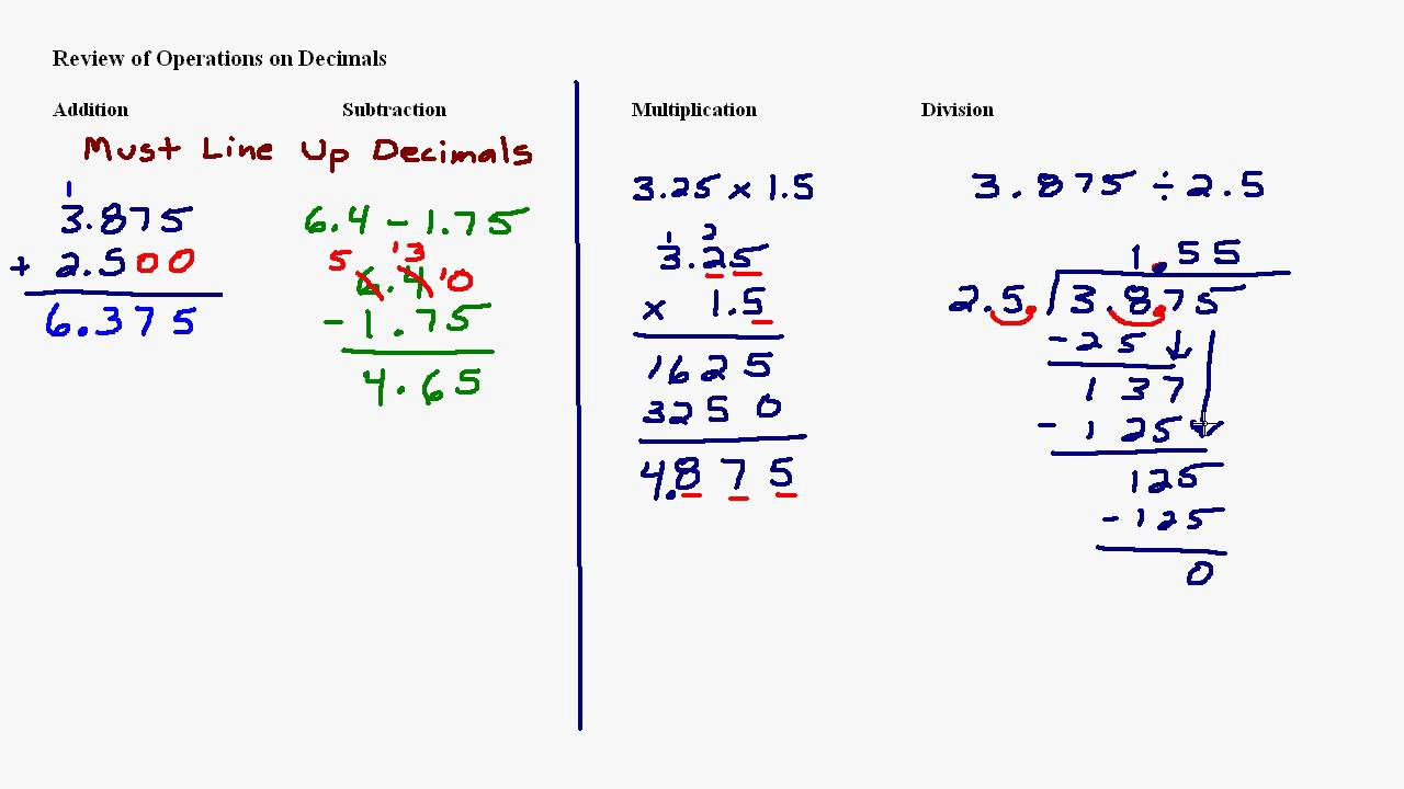 addition subtraction multiplication and division pdf