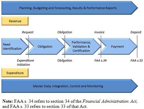 cash management models in financial management pdf