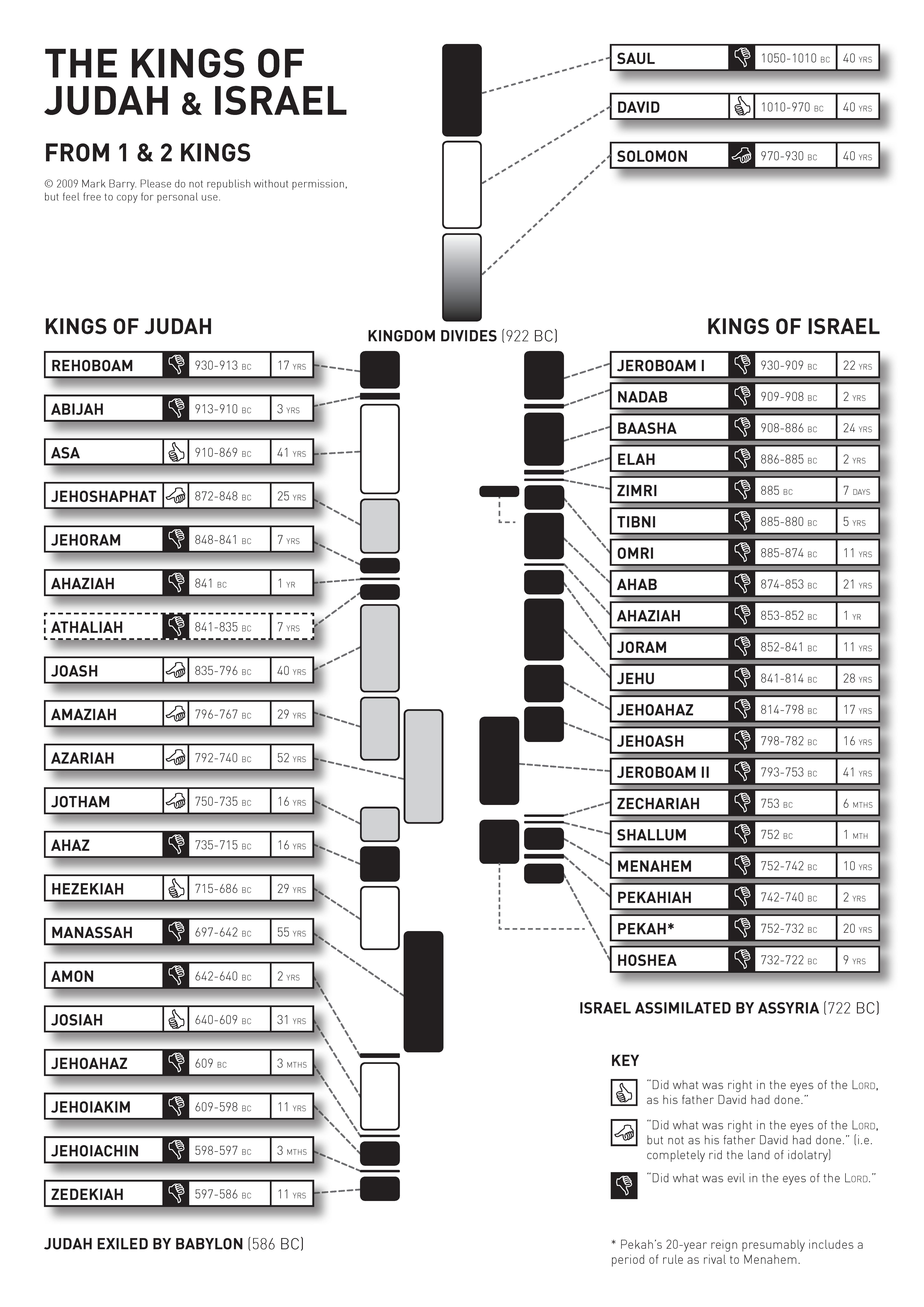 character study of daniel pdf