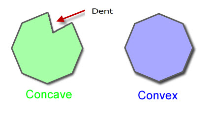 concave dictionary
