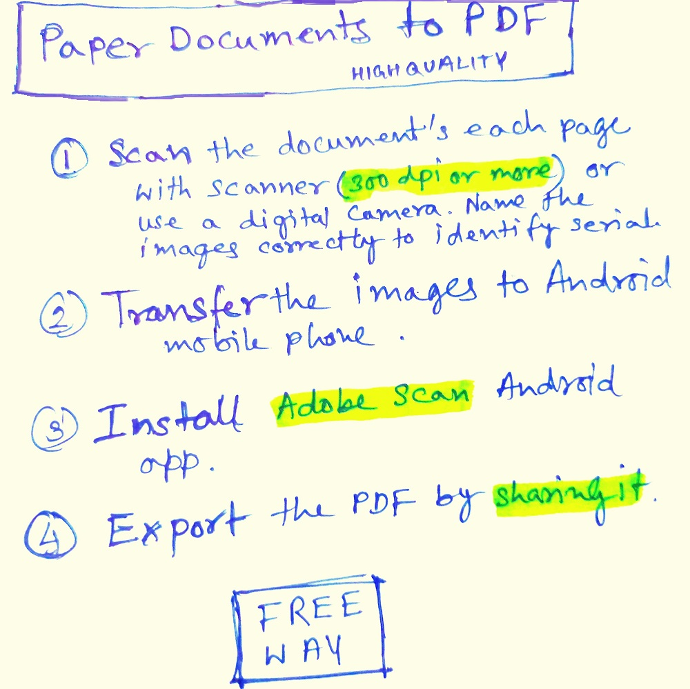 convert pdf to fillable form online