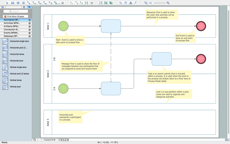 diagram guide lines