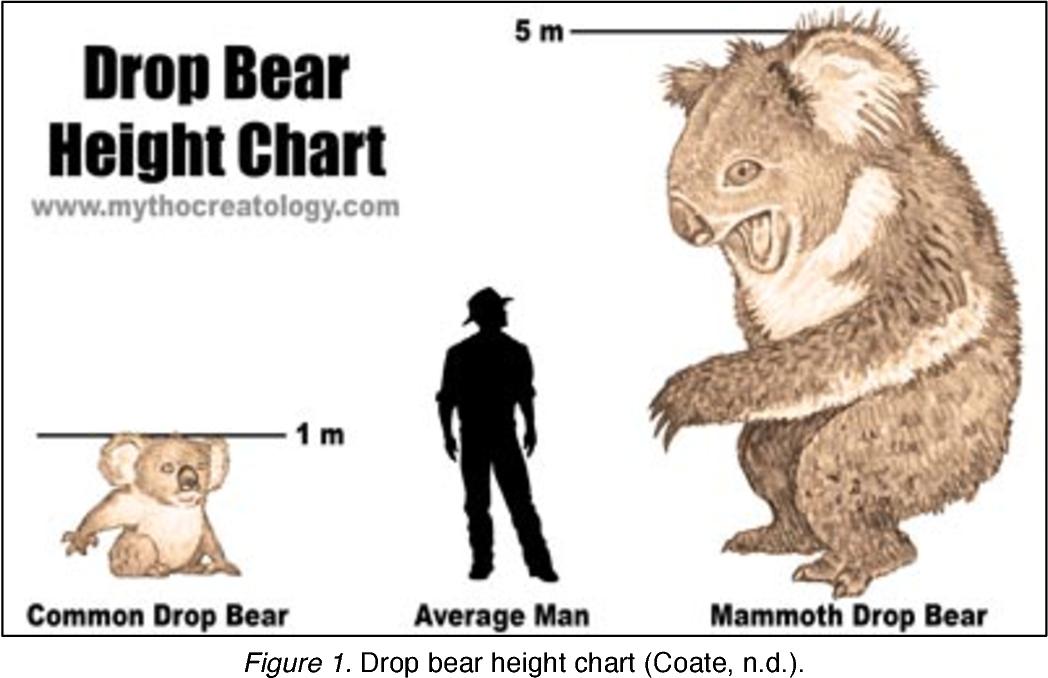 drop bear urban dictionary